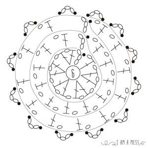 diagrama campaniatas-flores a crochet