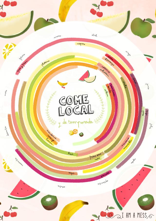 imprimible: calendario frutas de temporada - IamaMessBlog
