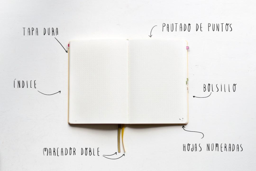 """imprescindibles para bullet journal, visto en """"I am a Mess Blog"""""""