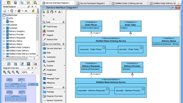 Visual Paradigm 15.0 Crack Full License Key | Latest Keygen
