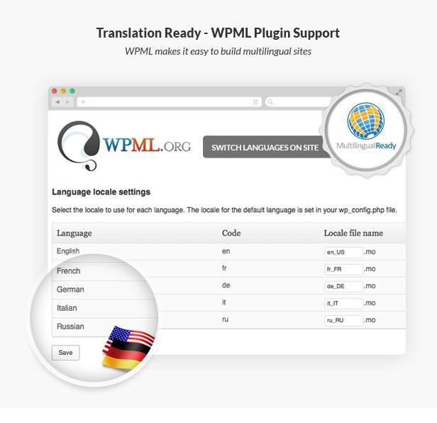 Core - OnePage WordPress - 14