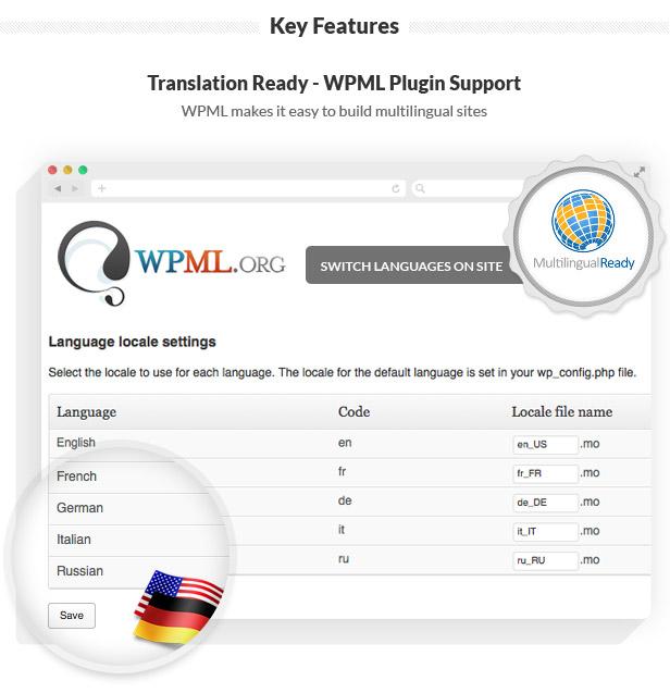 Delicate   Multipurpose WordPress - 2