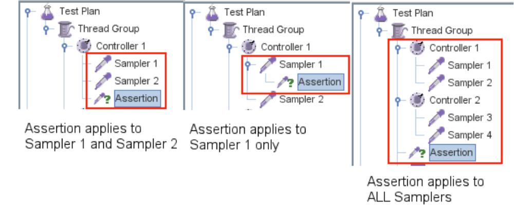 JMeter Complete Element Reference - Part VII (1/6)