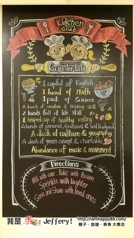 20150715-Recipe for Life_ChalkboardS-n