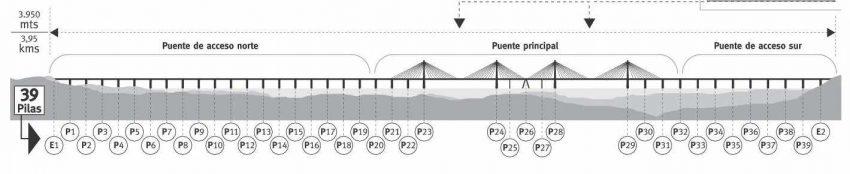 segundo puente esquema