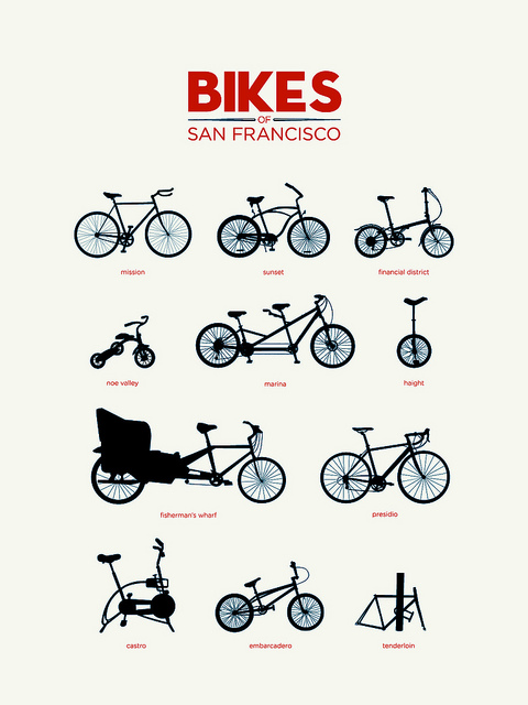 Bikes of San Francisco by Tor Weeks