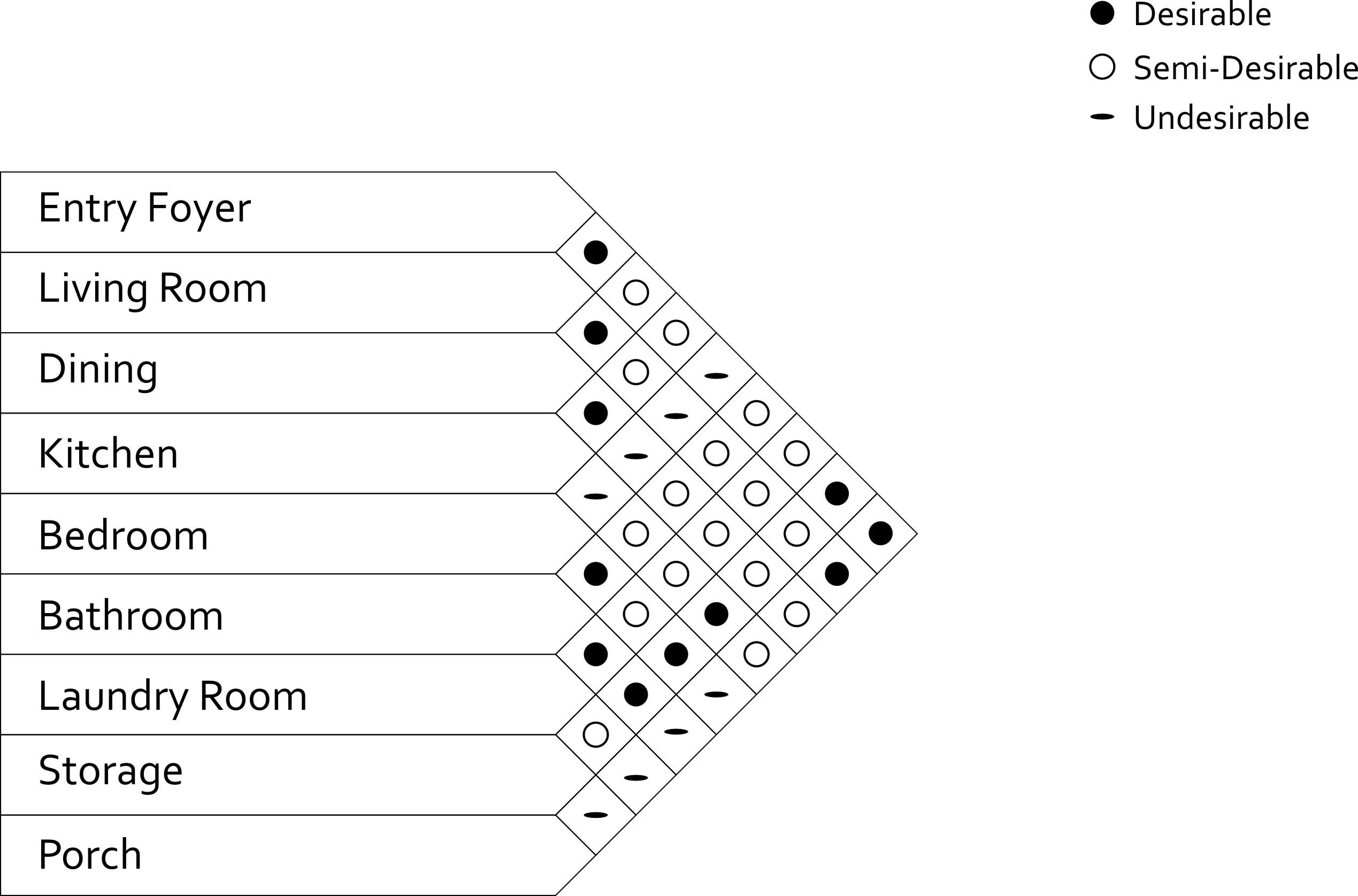 Programming Worksheet
