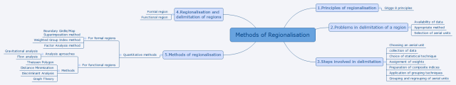 Methods of Regionalisation