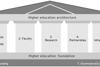 higher-education-architecture-min