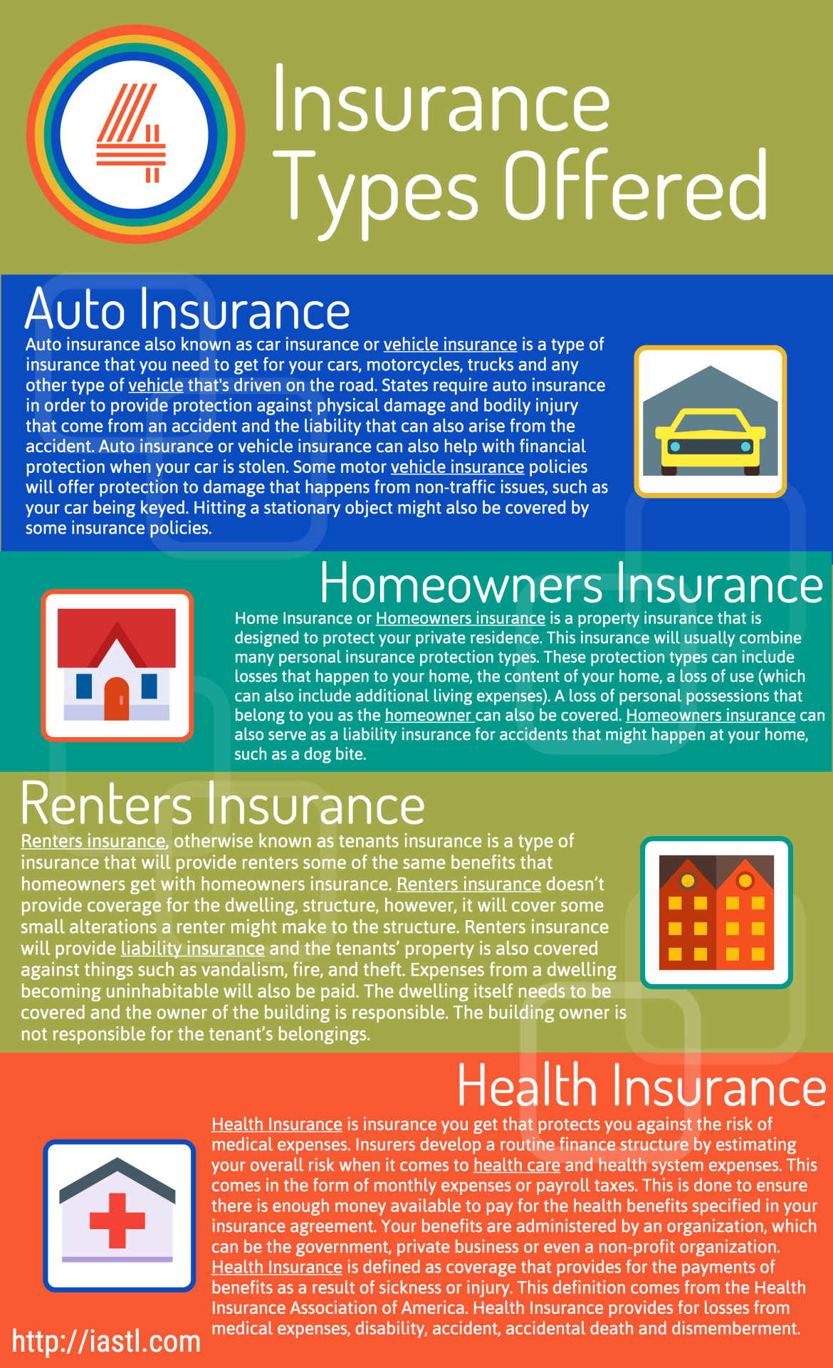 Insurance Types Offered by Insurance Advisors of St. Louis include Auto Insurance, Homeowners Insurance, Renters Insurance and Health Insurance
