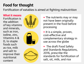 Fortified food