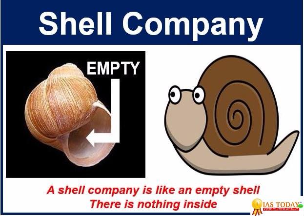 Shell-Company
