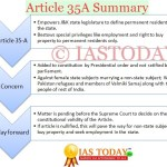 Article 35A-Constitutional or Not?[Explained]