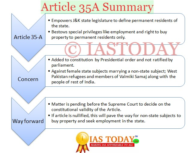 Article 35A summary
