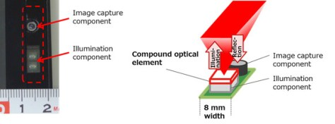 Prototype optical unit (Left, photo: a dotted line surrounds the components; right, a schematic diagram) Fujitsu
