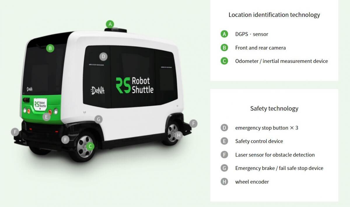 Le Japon teste des navettes autonomes pour aider les personnes âgées à se déplacer