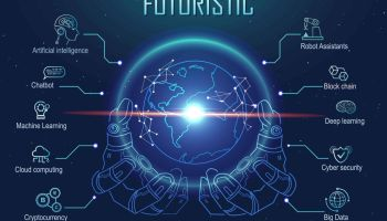 ia robot cloud machine learning crypto robot blockchain cyber data automatisation Industrie 4.0 futur