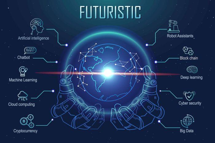 automatisation Industrie 4.0 futur