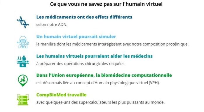 humain virtuel