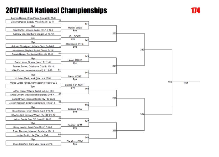 2017 NAIA Wrestling National Championships Preliminary