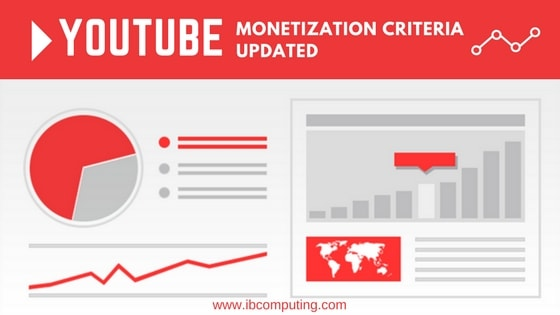 YouTube Video Monetization Criteria Updated, Small Channels to be Seriously Affected