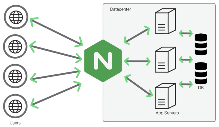 screenshot_nginx