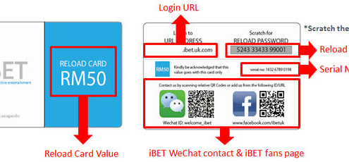 iBET RELOAD CARD