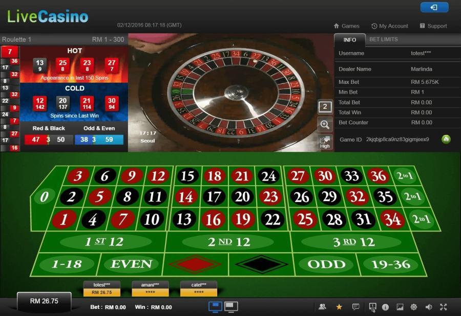 iBET Online Casino ─ HG (HoGaming)Game Platform Info