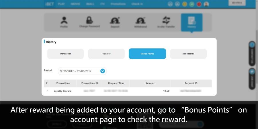 iBET Online Casino-Bonus Points