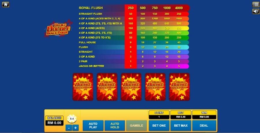 iBET Online Casino - HABA slot poker