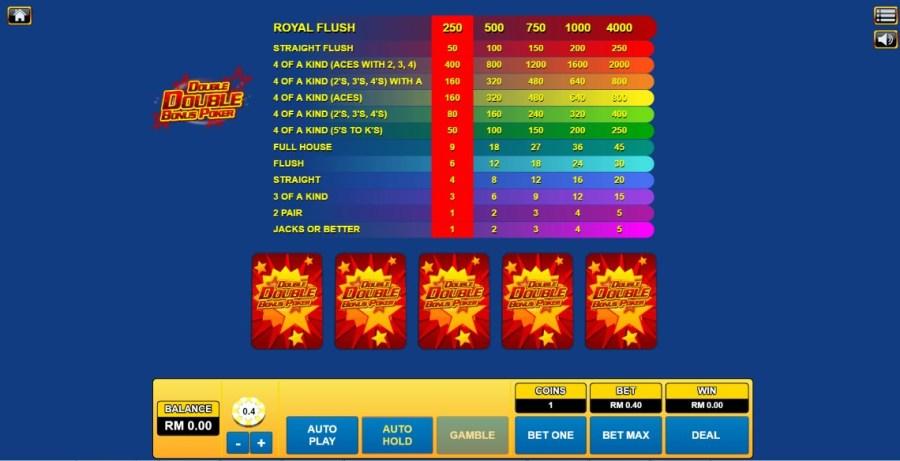 iBET Online Casino ─ HABA Platform Slot Games Info-poker game