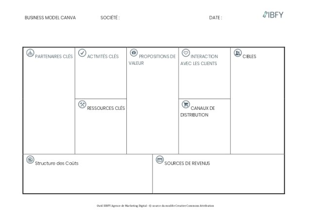 Business Model Canvas Français