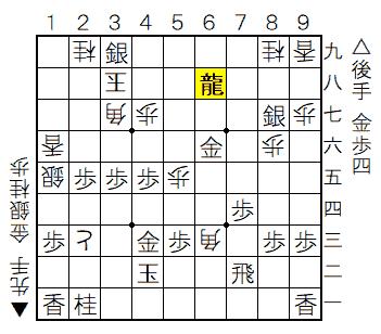 △矢倉三手角vs▲雁木棒銀【実況#6】104手目△6八龍