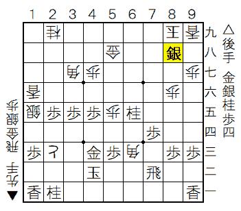 △矢倉三手角vs▲雁木棒銀【実況#6】94手目△8八銀