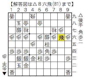 第69回NHK杯 ▲杉本昌隆八段vs△行方尚史八段 74手目△8六飛の局面図