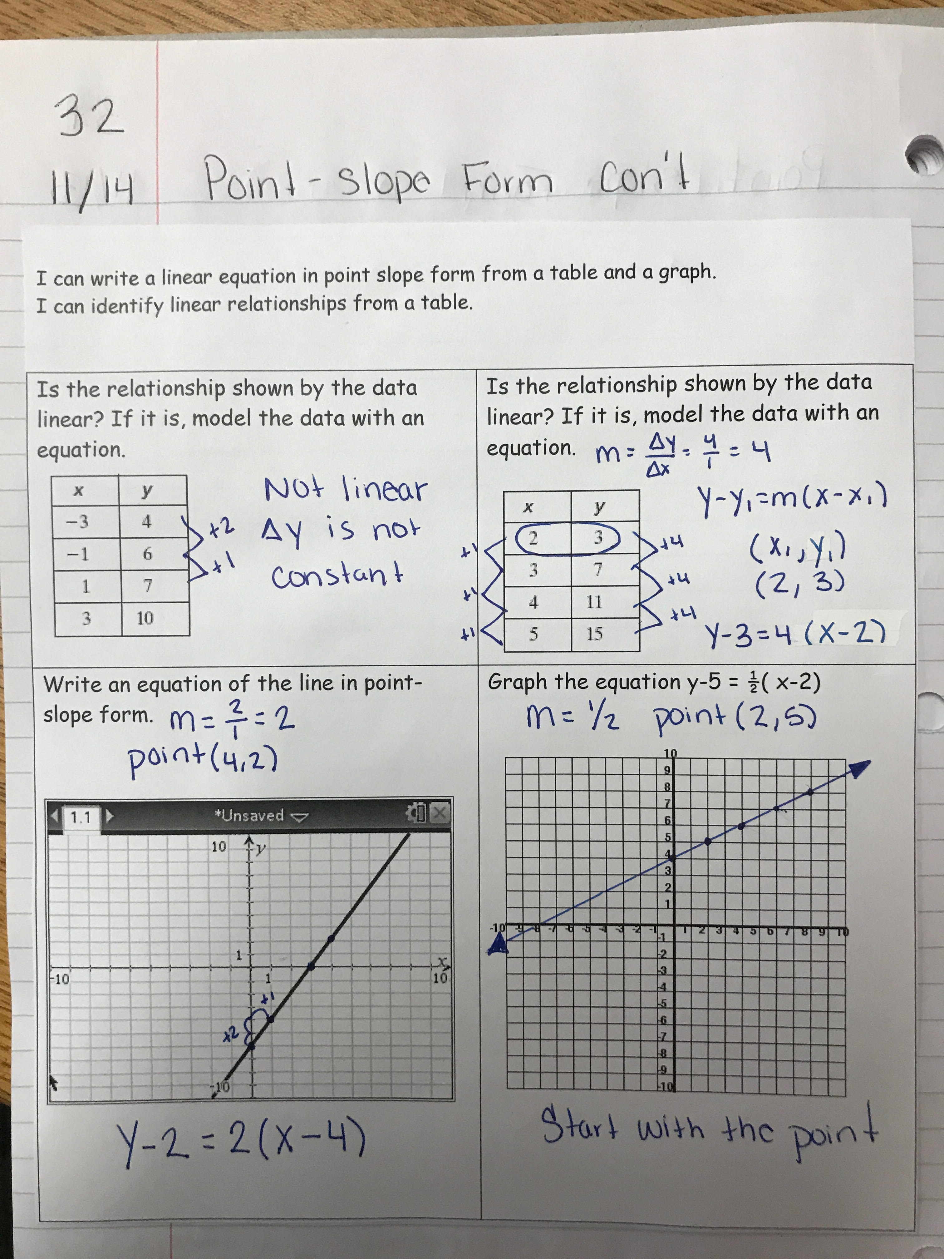 Writing Equations From Tables And Graphs Answer Key