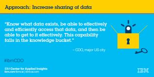 Approaches data leaders take - www.ibm.com/ibmcai/cdostudy