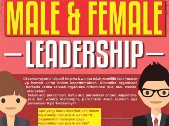 Male and Female Leadership Seminar