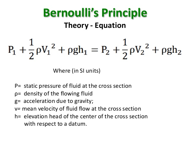 bernoullis-principle-6-638