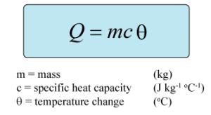 heatcapacityformula