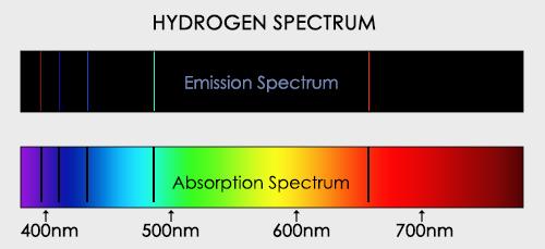 hydrogen-spectrum