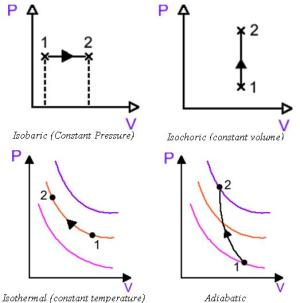 T S Diagram Thermodynamics | Free Download Wiring Diagram