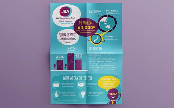 Ejemplos de marketing de impresión - Joy Business Academy