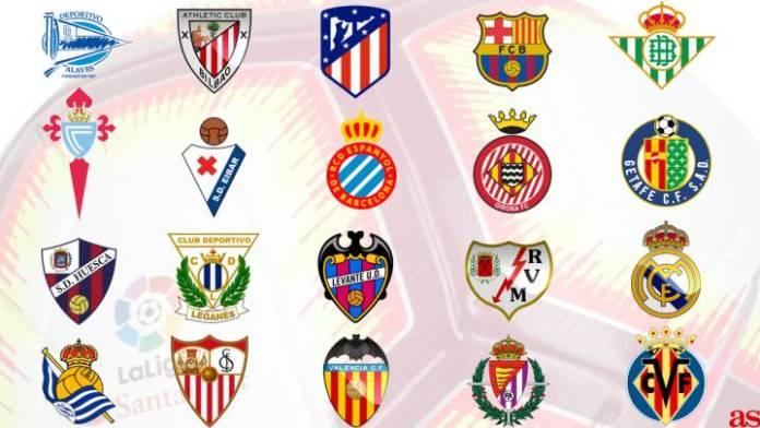 Image result for Spanish La Liga 2019/20