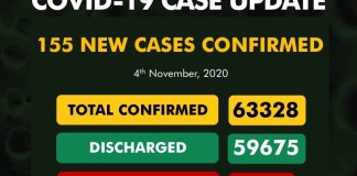 COVID-19: More casualties recorded, as NCDC confirms 155 new cases
