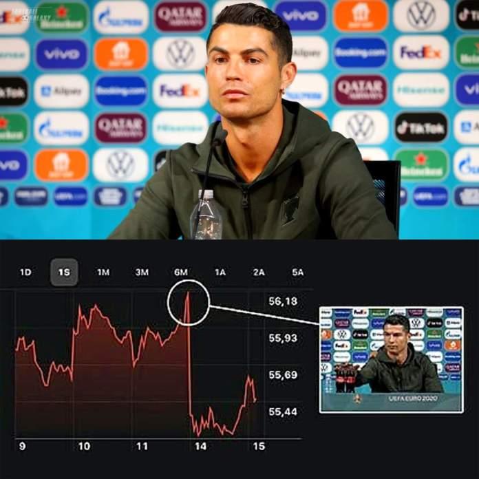 Ronaldo 'Water' Stunt Causes Coca-Cola $4bn Loss