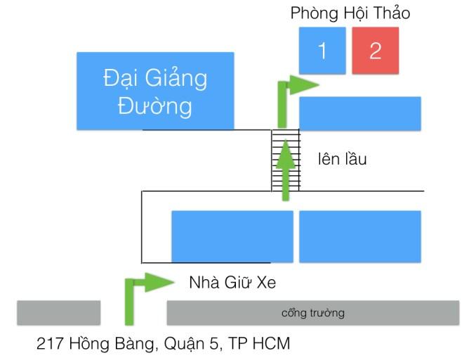 IBSG Offline 3 TP HCM 16 July 2016 3.001
