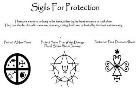Ancient Symbols Of Protection Full Hd Maps Locations Another