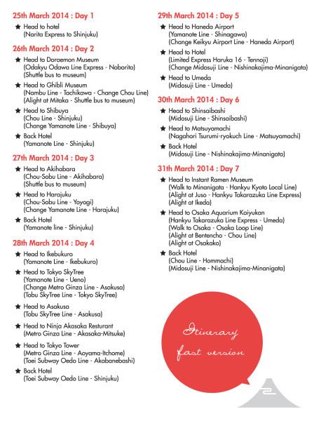 Itinerary - Pg 1
