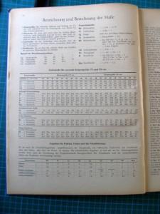 measurements_table